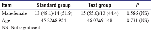 Table 2: Age and gender distribution of patients in standard and test group