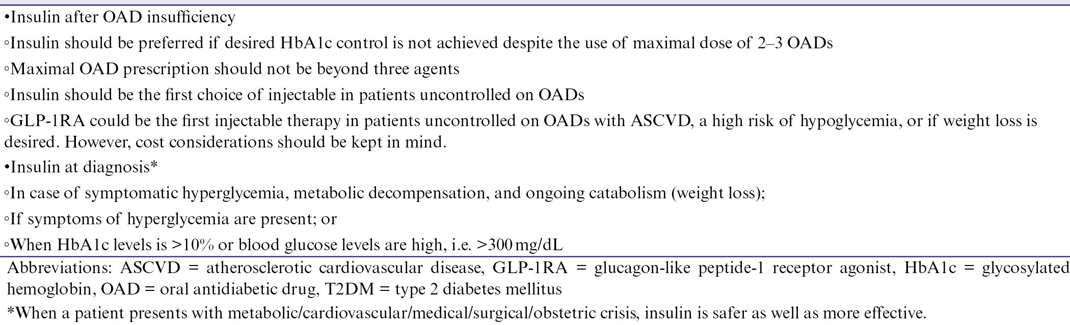 Table 1: When to start insulin in T2DM?: Key messages