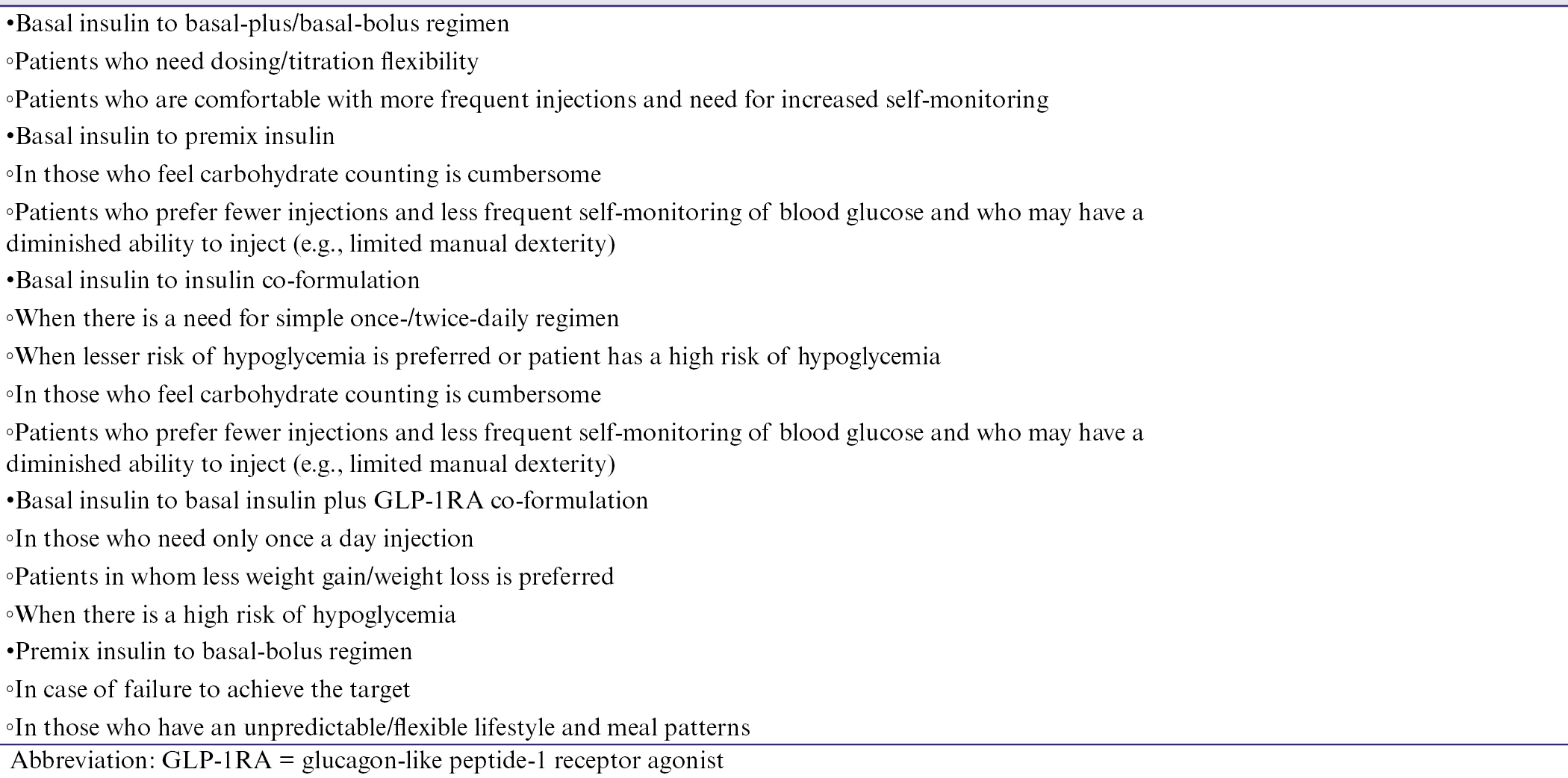 Table 3: Switching to other insulin/insulin regimen: Key messages